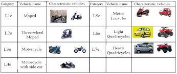 Se actualiza la homologación de automóviles, remolques, motocicletas, y vehículos agrícolas