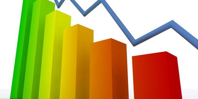 La morosidad empresarial tiende a la baja en el cierre de 2017